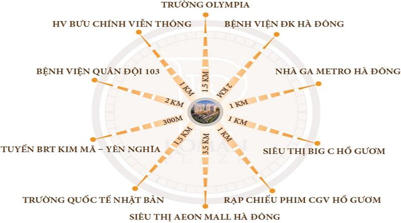 lien-ket-vung-chung-cu-roman-plaza-1