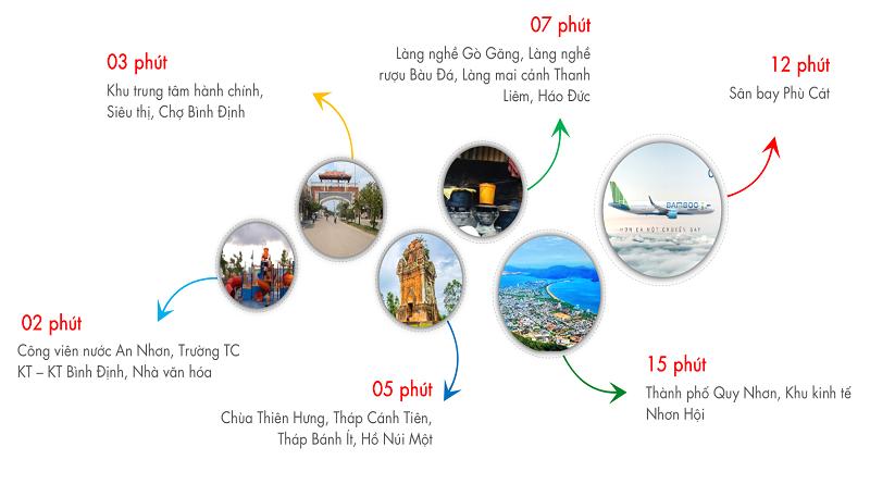 lien-ket-vung-tan-an-riverside