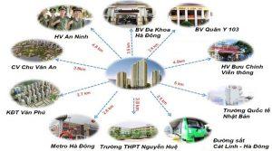 lien-ket-vung-du-an-mipec-city-view-kien-hung