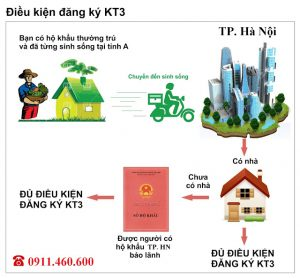 dieu-kien-dang-ky-so-tam-tru-KT3