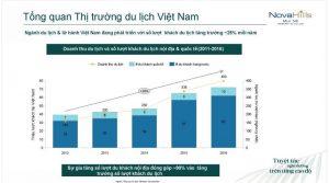 thi-truong-du-lich-viet-nam