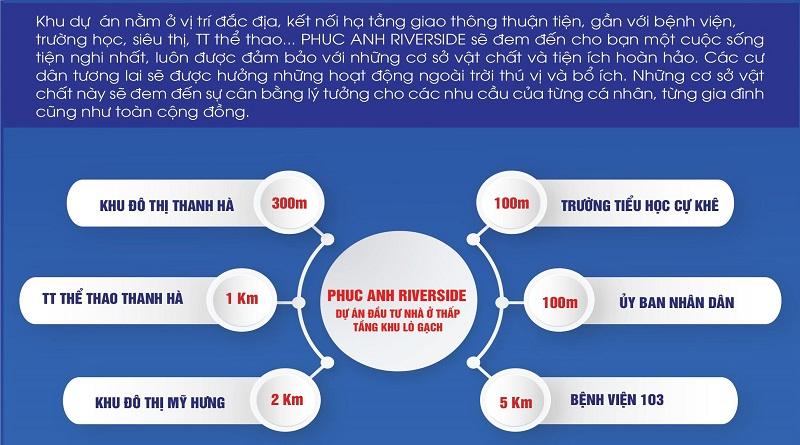 lien-ket-vung-phuc-anh-riverside