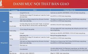 noi-that-ban-giao-hpc-landmark-105-4