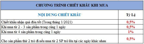 chiet-khau-khi-mua-shophosue-him-lam-van-phuc