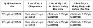 chinh-sach-chiet-khau-kien-hung-luxury-ha-dong