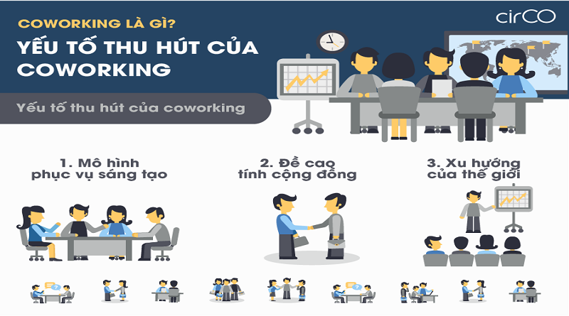 yeu-to-thu-hut-cua-coworking-space